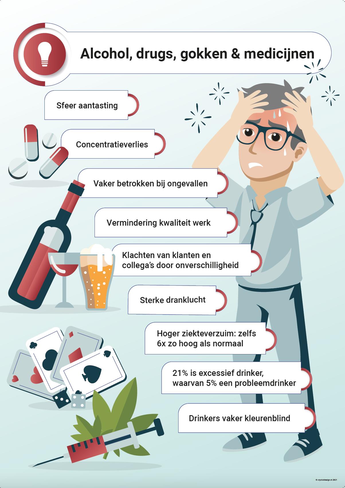 Alcohol, drugs, gokken & Medicatie op het werk